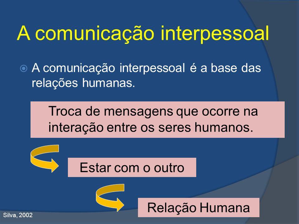 A comunicação interpessoal A comunicação interpessoal é a base das relações humanas. Troca de mensagens que ocorre na interação entre os seres humanos