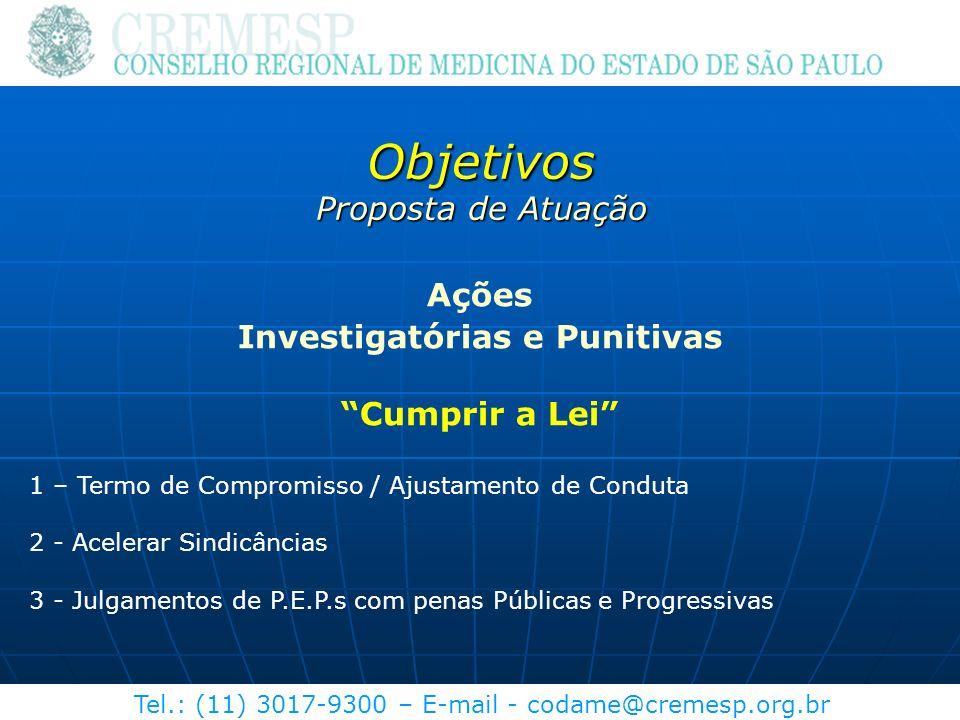 Ações Investigatórias e Punitivas Cumprir a Lei 1 – Termo de Compromisso / Ajustamento de Conduta 2 - Acelerar Sindicâncias 3 - Julgamentos de P.E.P.s
