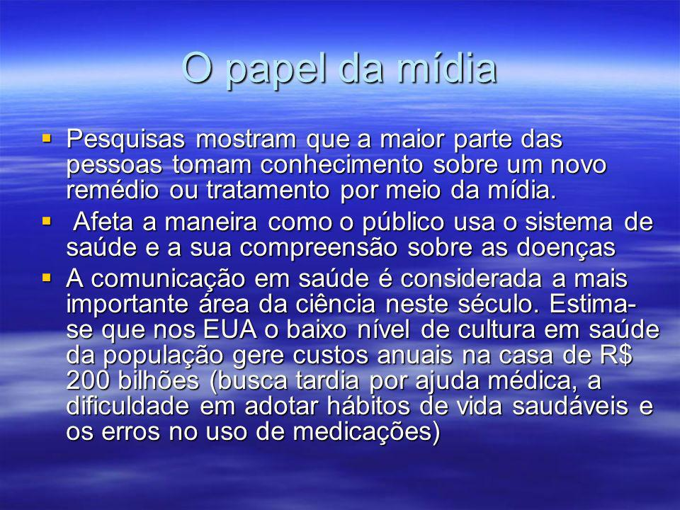 O papel da mídia Pesquisas mostram que a maior parte das pessoas tomam conhecimento sobre um novo remédio ou tratamento por meio da mídia. Pesquisas m