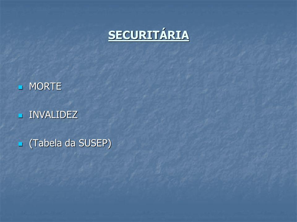 SECURITÁRIA MORTE MORTE INVALIDEZ INVALIDEZ (Tabela da SUSEP) (Tabela da SUSEP)