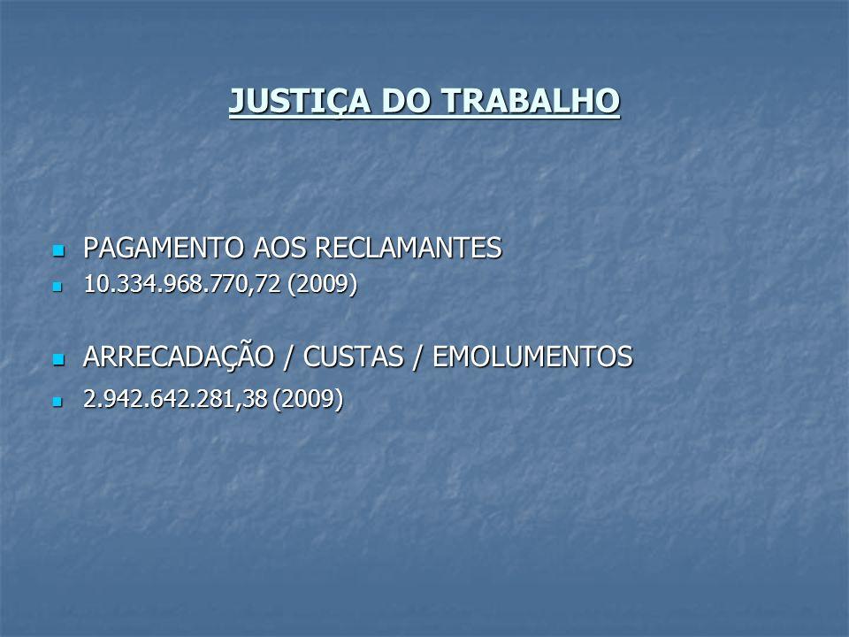 JUSTIÇA DO TRABALHO PAGAMENTO AOS RECLAMANTES PAGAMENTO AOS RECLAMANTES 10.334.968.770,72 (2009) 10.334.968.770,72 (2009) ARRECADAÇÃO / CUSTAS / EMOLU