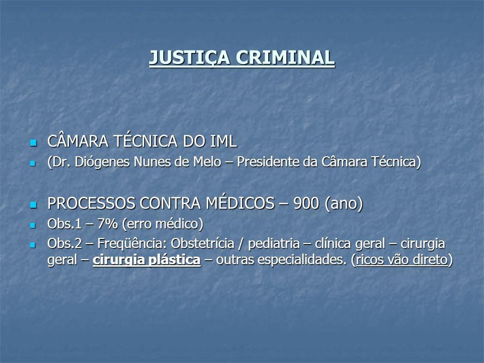 JUSTIÇA CRIMINAL CÂMARA TÉCNICA DO IML CÂMARA TÉCNICA DO IML (Dr. Diógenes Nunes de Melo – Presidente da Câmara Técnica) (Dr. Diógenes Nunes de Melo –