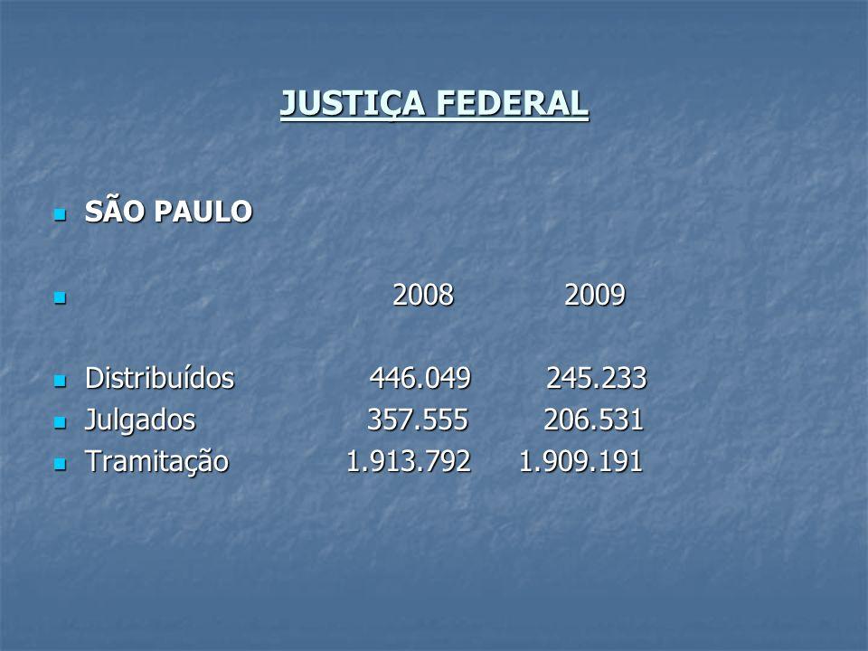 JUSTIÇA FEDERAL SÃO PAULO SÃO PAULO 2008 2009 2008 2009 Distribuídos 446.049 245.233 Distribuídos 446.049 245.233 Julgados 357.555 206.531 Julgados 35