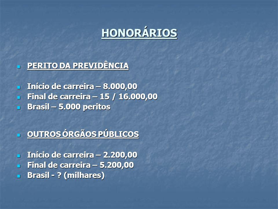 HONORÁRIOS PERITO DA PREVIDÊNCIA PERITO DA PREVIDÊNCIA Início de carreira – 8.000,00 Início de carreira – 8.000,00 Final de carreira – 15 / 16.000,00