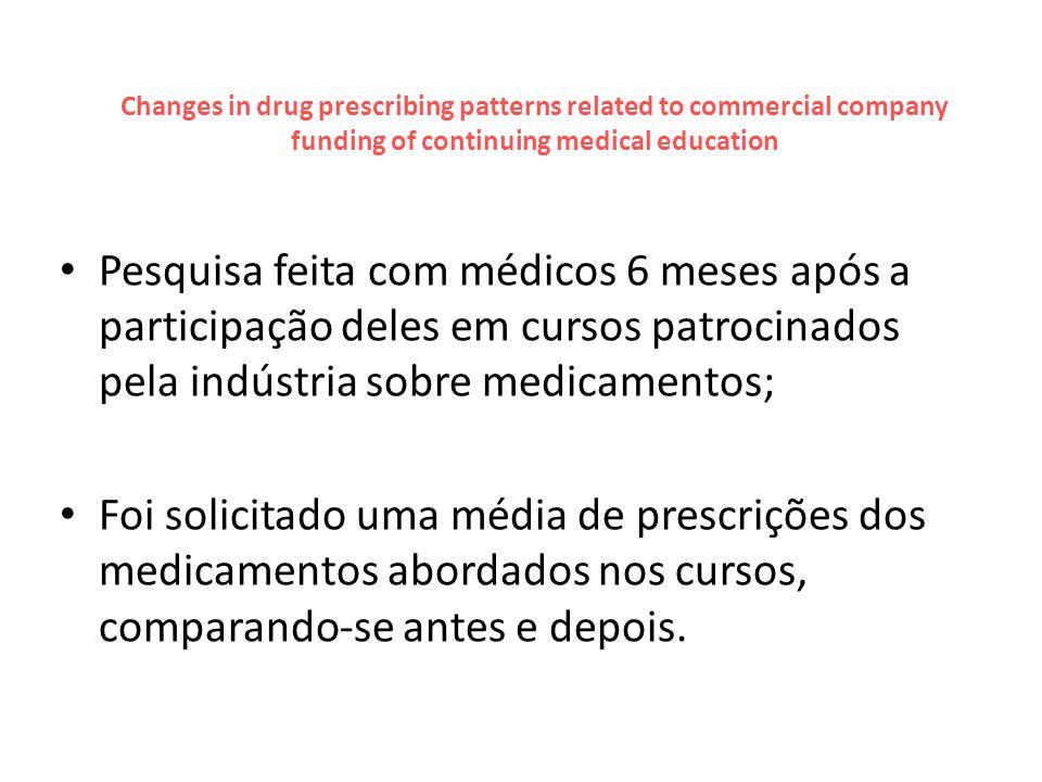 Pesquisa feita com médicos 6 meses após a participação deles em cursos patrocinados pela indústria sobre medicamentos; Foi solicitado uma média de pre