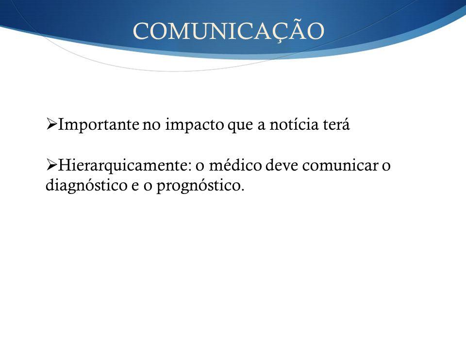 COMUNICAÇÃO Importante no impacto que a notícia terá Hierarquicamente: o médico deve comunicar o diagnóstico e o prognóstico.