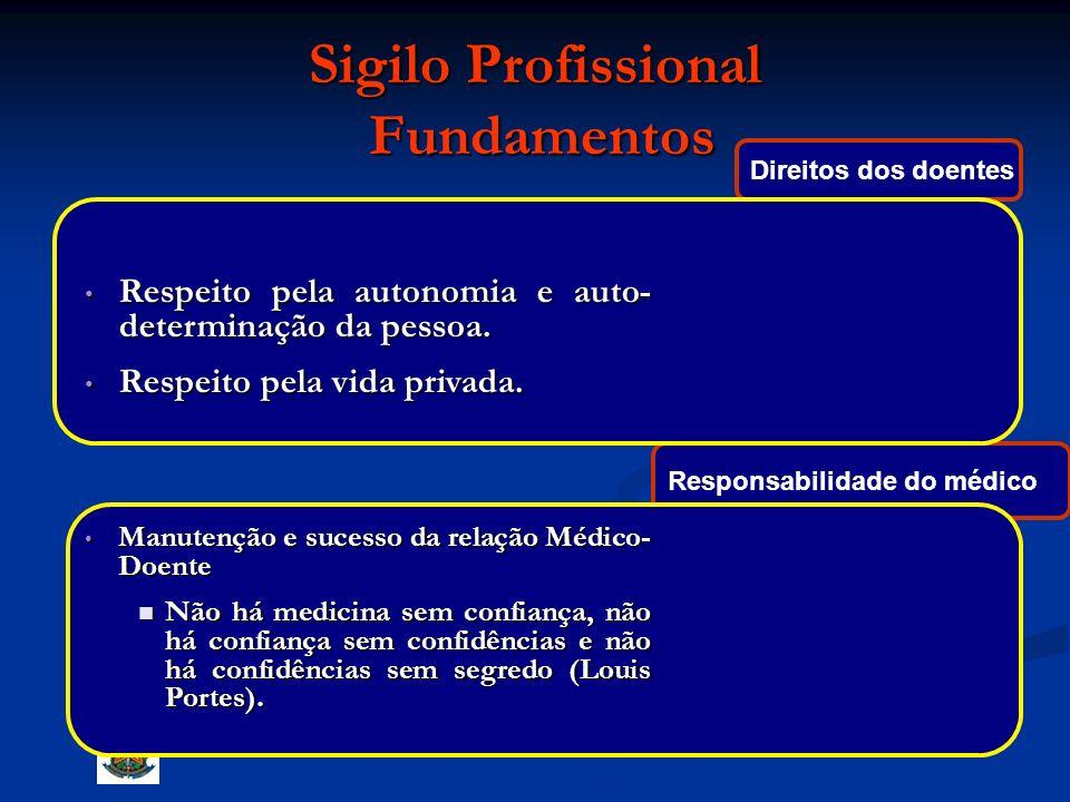 CONSELHO REGIONAL DE MEDICINA DO ESTADO DE SÃO PAULO Direitos dos doentes Responsabilidade do médico Sigilo Profissional Fundamentos Respeito pela aut