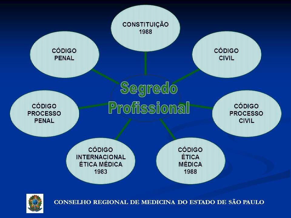 CONSELHO REGIONAL DE MEDICINA DO ESTADO DE SÃO PAULO CONSTITUIÇÃO 1988 CÓDIGO CIVIL CÓDIGO PROCESSO CIVIL CÓDIGO ÉTICA MÉDICA 1988 CÓDIGO INTERNACIONA