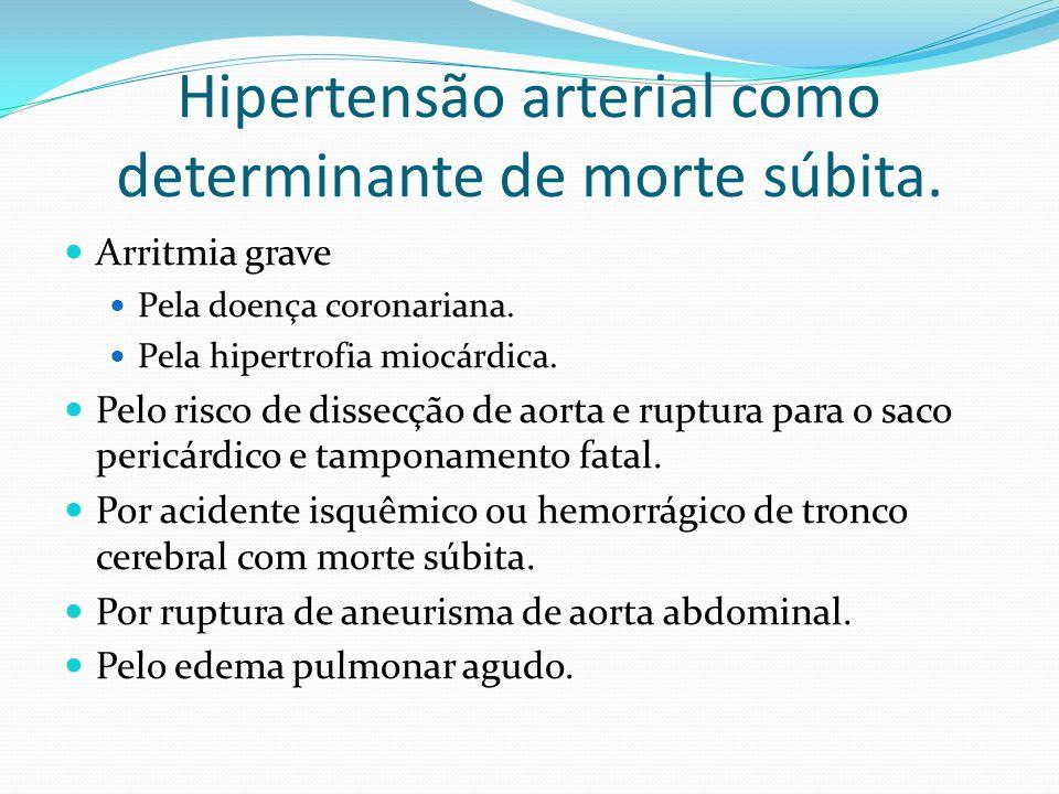 Hipertensão arterial como determinante de morte súbita. Arritmia grave Pela doença coronariana. Pela hipertrofia miocárdica. Pelo risco de dissecção d