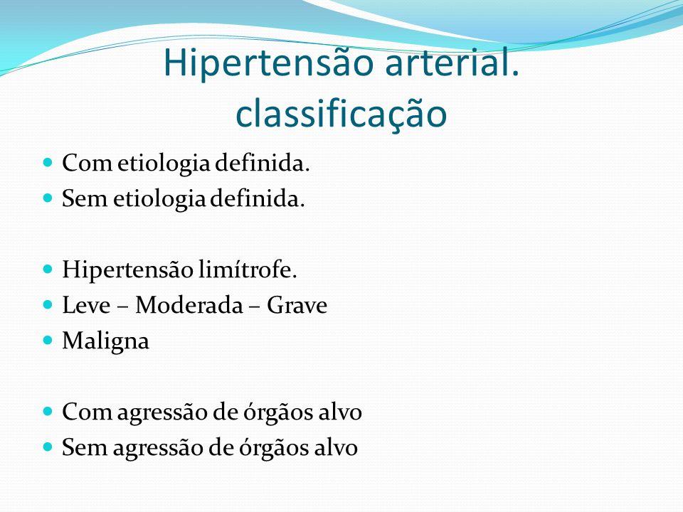 Hipertensão arterial. classificação Com etiologia definida. Sem etiologia definida. Hipertensão limítrofe. Leve – Moderada – Grave Maligna Com agressã