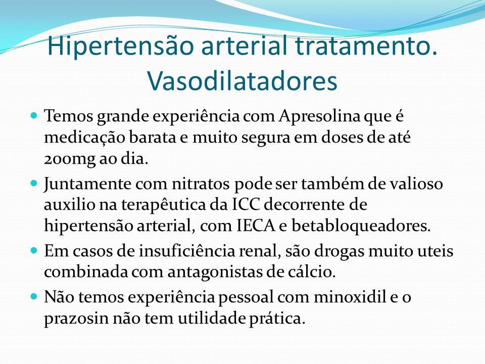 Temos grande experiência com Apresolina que é medicação barata e muito segura em doses de até 200mg ao dia. Juntamente com nitratos pode ser também de