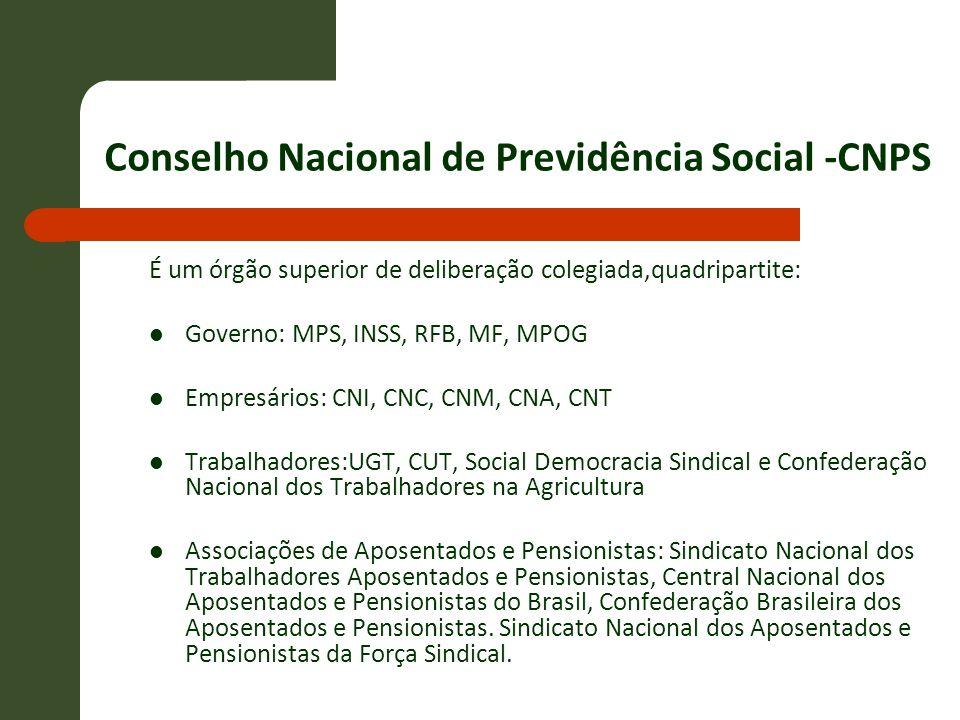 É um órgão superior de deliberação colegiada,quadripartite: Governo: MPS, INSS, RFB, MF, MPOG Empresários: CNI, CNC, CNM, CNA, CNT Trabalhadores:UGT,