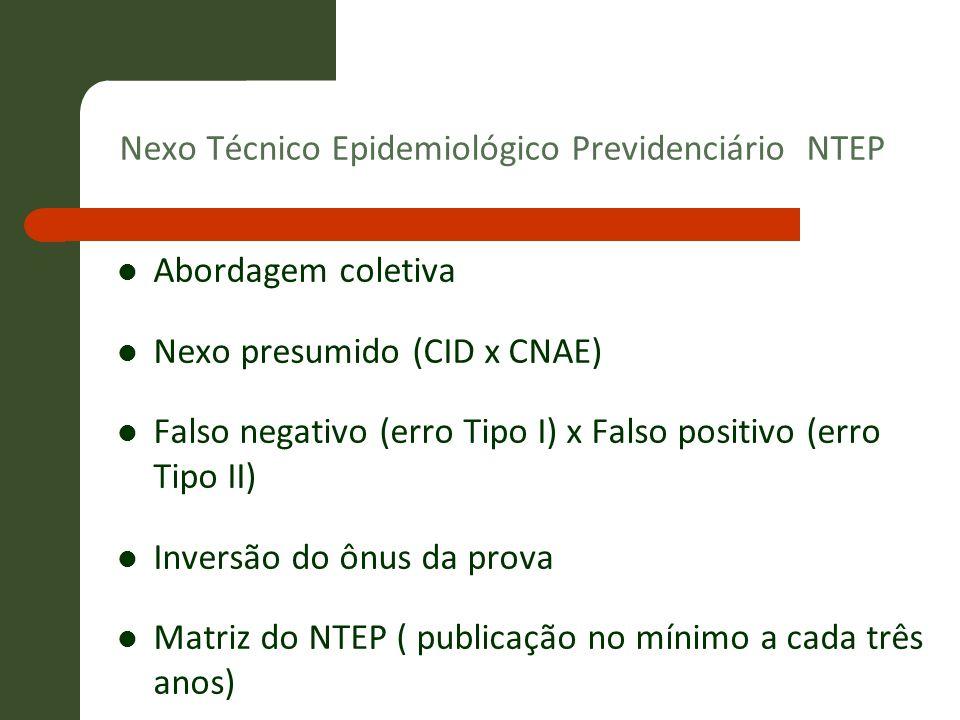 Nexo Técnico Epidemiológico Previdenciário NTEP Abordagem coletiva Nexo presumido (CID x CNAE) Falso negativo (erro Tipo I) x Falso positivo (erro Tip