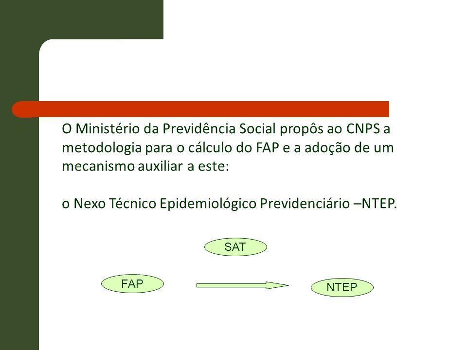 O Ministério da Previdência Social propôs ao CNPS a metodologia para o cálculo do FAP e a adoção de um mecanismo auxiliar a este: o Nexo Técnico Epide