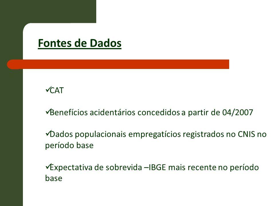 CAT Benefícios acidentários concedidos a partir de 04/2007 Dados populacionais empregatícios registrados no CNIS no período base Expectativa de sobrev