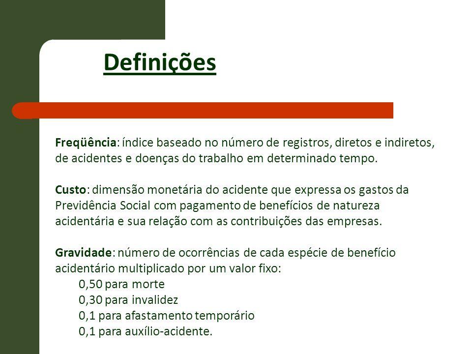Freqüência: índice baseado no número de registros, diretos e indiretos, de acidentes e doenças do trabalho em determinado tempo. Custo: dimensão monet