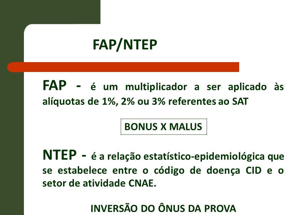 FAP/NTEP FAP - é um multiplicador a ser aplicado às alíquotas de 1%, 2% ou 3% referentes ao SAT BONUS X MALUS NTEP - é a relação estatístico-epidemiol