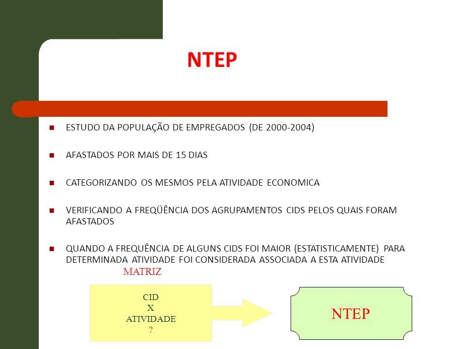 ESTUDO DA POPULAÇÃO DE EMPREGADOS (DE 2000-2004) AFASTADOS POR MAIS DE 15 DIAS CATEGORIZANDO OS MESMOS PELA ATIVIDADE ECONOMICA VERIFICANDO A FREQÜÊNC