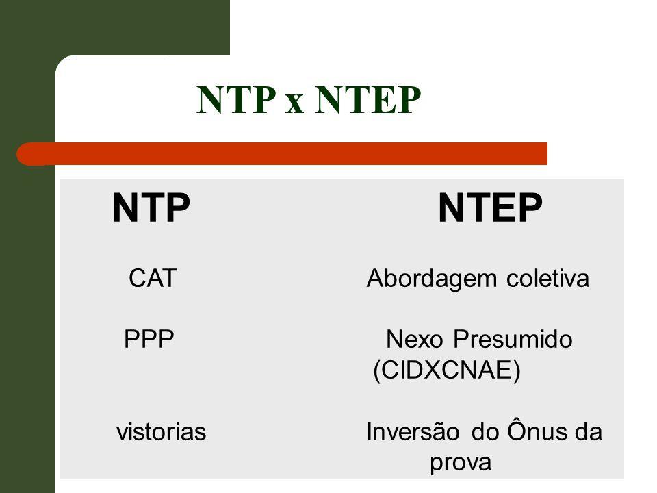 NTP NTEP CAT Abordagem coletiva PPP Nexo Presumido (CIDXCNAE) vistorias Inversão do Ônus da prova NTP x NTEP
