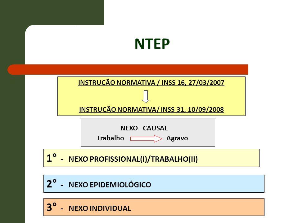 NEXO CAUSAL Trabalho Agravo 3° - NEXO INDIVIDUAL 1° - NEXO PROFISSIONAL(I)/TRABALHO(II) 2° - NEXO EPIDEMIOLÓGICO INSTRUÇÃO NORMATIVA / INSS 16, 27/03/