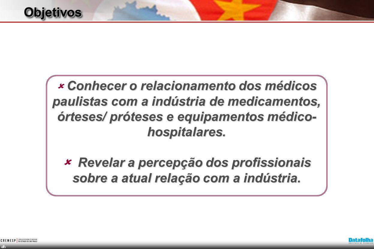 3 ObjetivosObjetivos Conhecer o relacionamento dos médicos paulistas com a indústria de medicamentos, órteses/ próteses e equipamentos médico- hospitalares.
