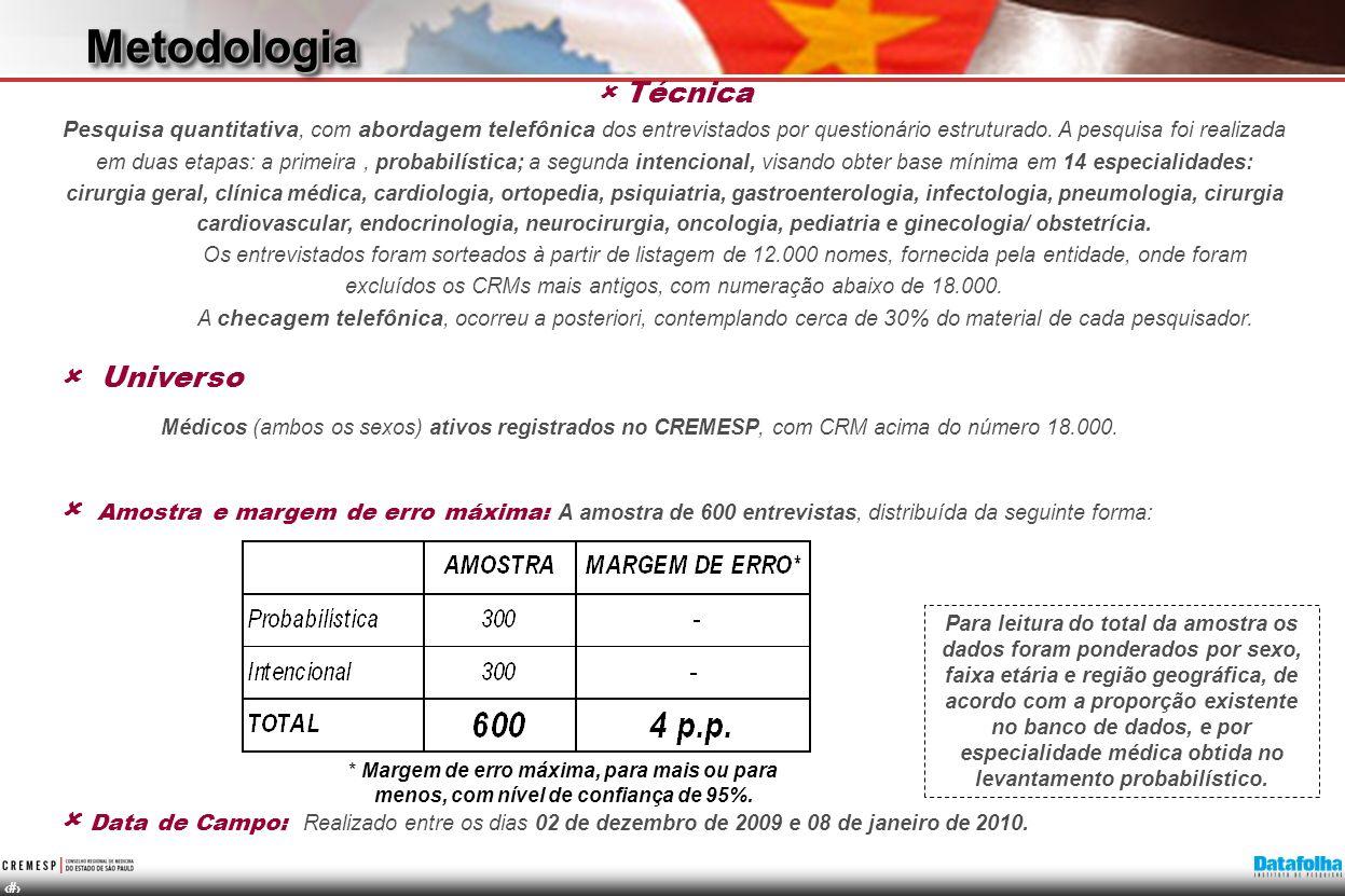 15 Principais resultados ORTOPEDIA INFECTO -LOGIA ENDOCRINO- LOGIA PSIQUIA TRIA PNEUMO- LOGIA ONCOLOGIA CARDIO- LOGI A AVALIAÇÃO REGULAR OU NEGATIVAXX X PRESCREVE MEDICAMENTO RECOMENDADO PELA INDÚSTRIA X RECEBEU PRESENTES DE PEQUENO VALOR X X XX CONHECE MÉDICOS QUE RECEBERAM PRESENTES VALIOSOS XXX XX MÉDICO ACEITOU PRESENTES VALIOSOS XXXX X PRESSÃO DA INDÚSTRIA SOBRE MÉDICOS XXX PARCERIA CONSIDERADA INADEQUADA X X Especialidades mais assediadas pela indústria : Também ginecologia.