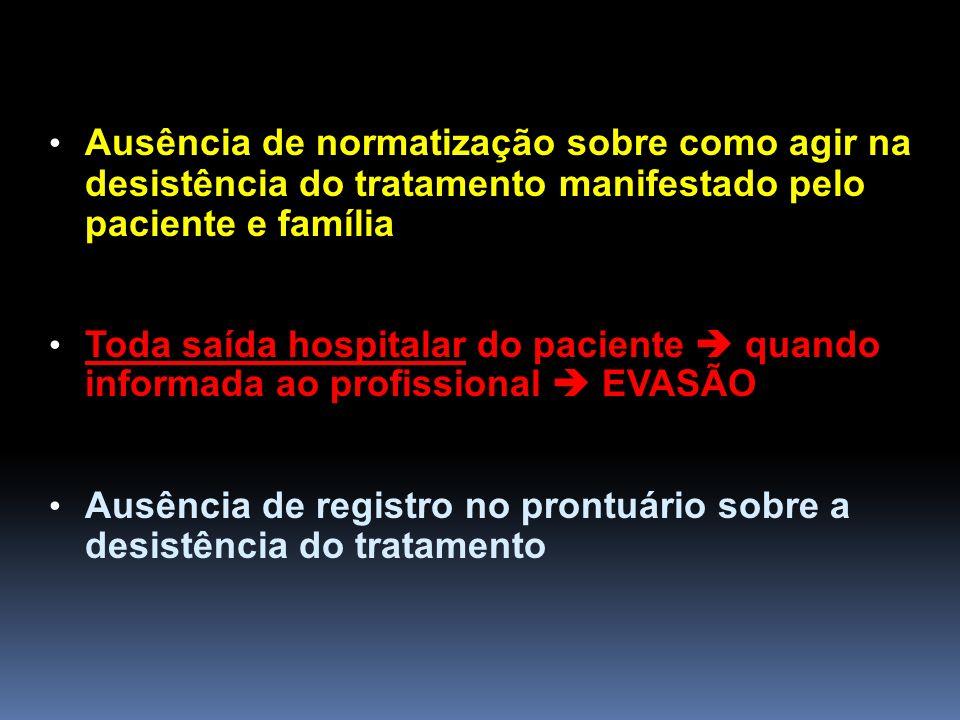 Ausência de normatização sobre como agir na desistência do tratamento manifestado pelo paciente e família Toda saída hospitalar do paciente quando inf