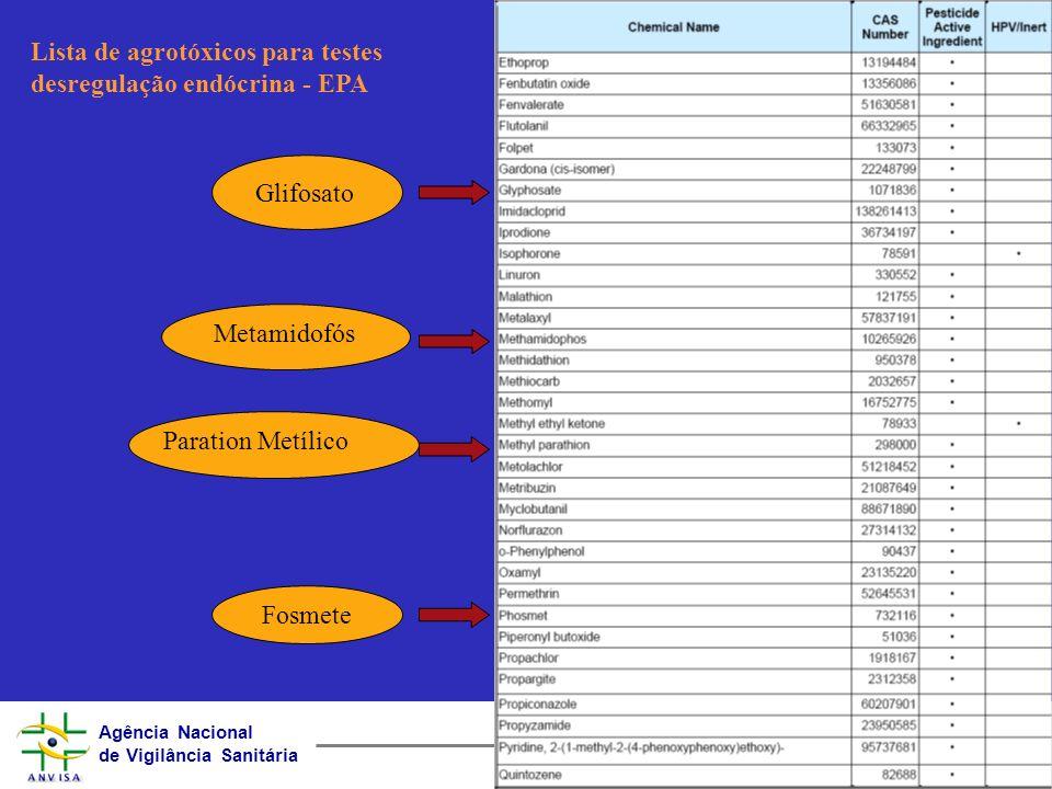 Agência Nacional de Vigilância Sanitária www.anvisa.gov.br Metamidofós Glifosato Fosmete Paration Metílico Lista de agrotóxicos para testes desregulaç