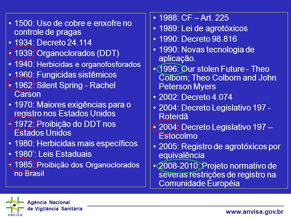Agência Nacional de Vigilância Sanitária www.anvisa.gov.br 1500: Uso de cobre e enxofre no controle de pragas 1934: Decreto 24.114 1939: Organoclorado