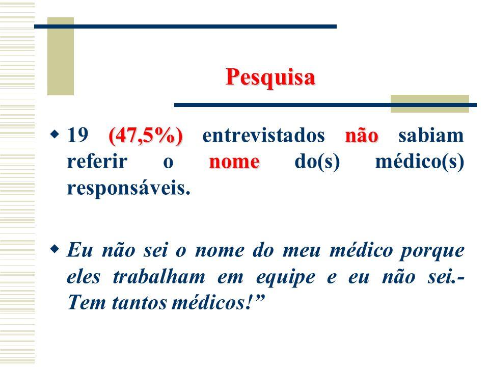 Pesquisa (47,5%)não nome 19 (47,5%) entrevistados não sabiam referir o nome do(s) médico(s) responsáveis. Eu não sei o nome do meu médico porque eles