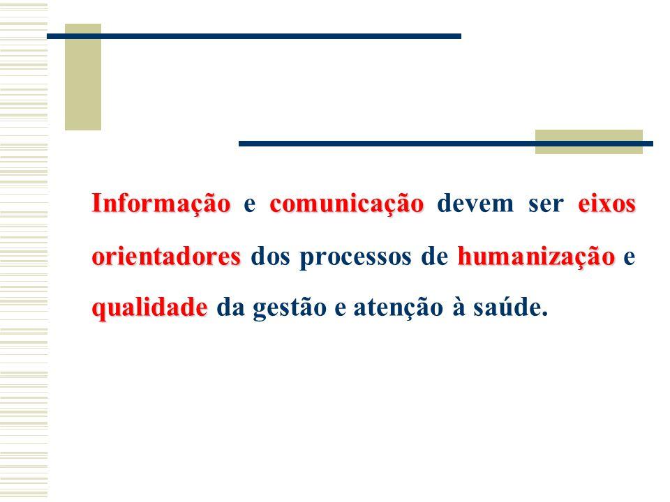 Informação comunicação eixos orientadoreshumanização qualidade Informação e comunicação devem ser eixos orientadores dos processos de humanização e qu