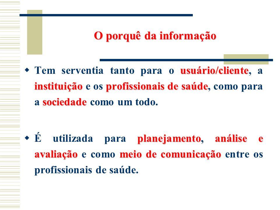 O porquê da informação usuário/cliente instituiçãoprofissionais de saúde sociedade Tem serventia tanto para o usuário/cliente, a instituição e os prof