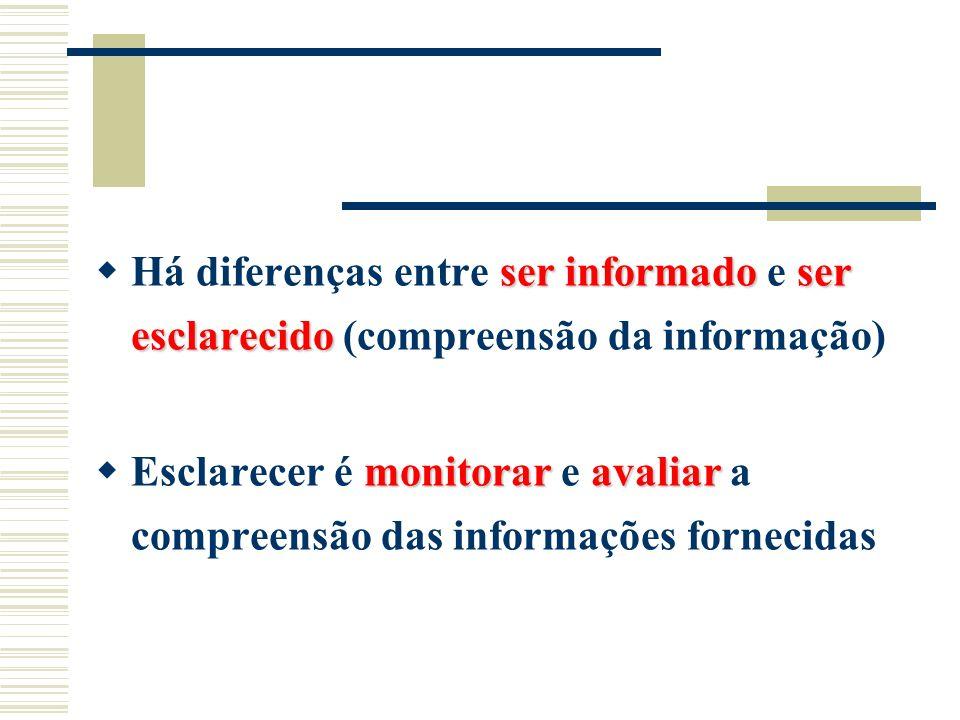 ser informadoser esclarecido Há diferenças entre ser informado e ser esclarecido (compreensão da informação) monitoraravaliar Esclarecer é monitorar e