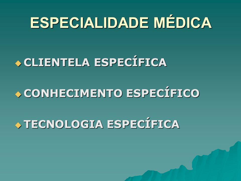 ESPECIALIDADE MÉDICA CLIENTELA ESPECÍFICA CLIENTELA ESPECÍFICA CONHECIMENTO ESPECÍFICO CONHECIMENTO ESPECÍFICO TECNOLOGIA ESPECÍFICA TECNOLOGIA ESPECÍFICA