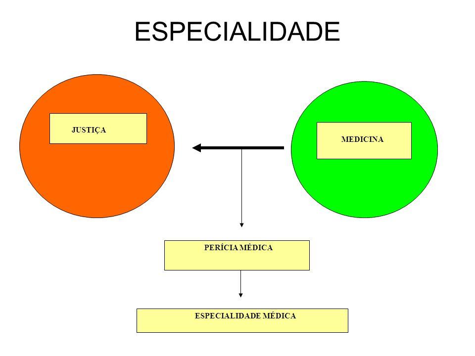 JUSTIÇA MEDICINA PERÍCIA MÉDICA ESPECIALIDADE MÉDICA ESPECIALIDADE