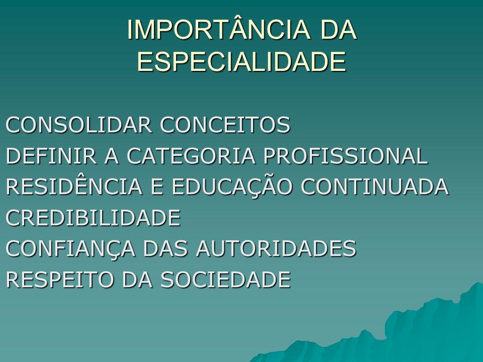 IMPORTÂNCIA DA ESPECIALIDADE CONSOLIDAR CONCEITOS DEFINIR A CATEGORIA PROFISSIONAL RESIDÊNCIA E EDUCAÇÃO CONTINUADA CREDIBILIDADE CONFIANÇA DAS AUTORIDADES RESPEITO DA SOCIEDADE