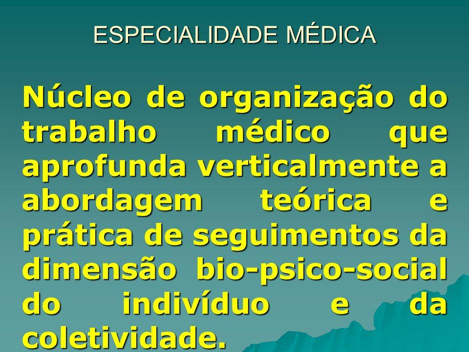 ESPECIALIDADE MÉDICA Núcleo de organização do trabalho médico que aprofunda verticalmente a abordagem teórica e prática de seguimentos da dimensão bio
