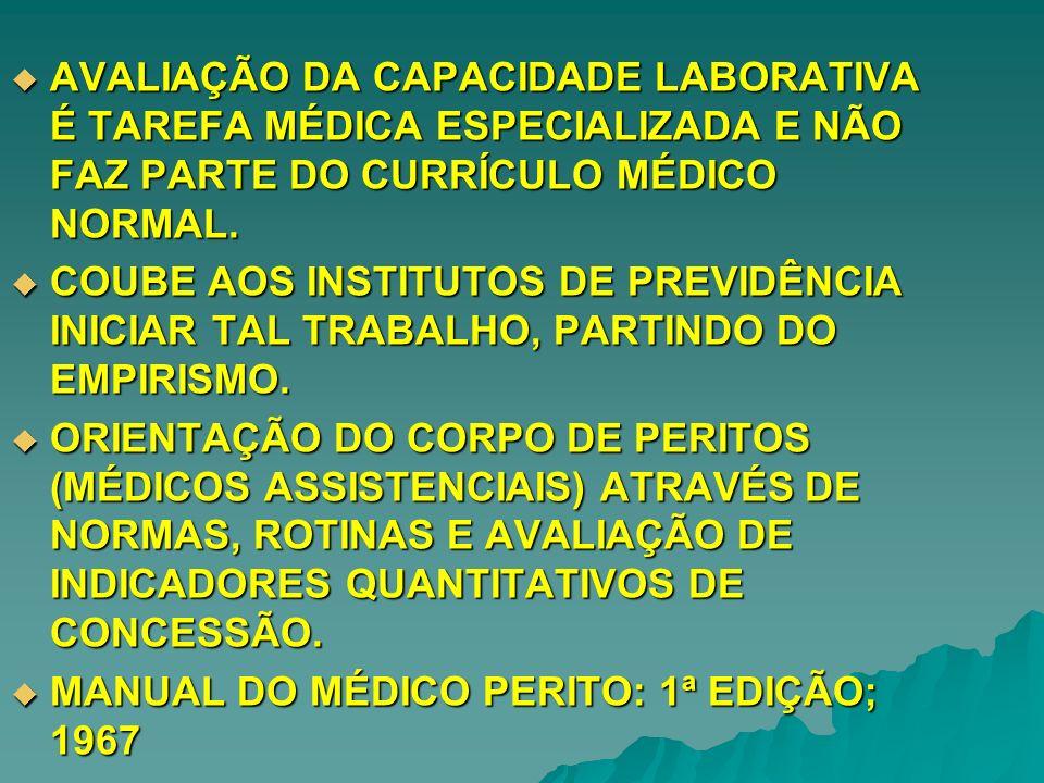 AVALIAÇÃO DA CAPACIDADE LABORATIVA É TAREFA MÉDICA ESPECIALIZADA E NÃO FAZ PARTE DO CURRÍCULO MÉDICO NORMAL. AVALIAÇÃO DA CAPACIDADE LABORATIVA É TARE