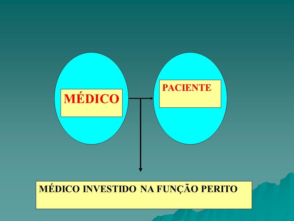 ESPECIALIDADE MÉDICA Núcleo de organização do trabalho médico que aprofunda verticalmente a abordagem teórica e prática de seguimentos da dimensão bio-psico-social do indivíduo e da coletividade.