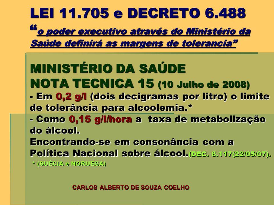 LEI 11.705 e DECRETO 6.488 o poder executivo através do Ministério da Saúde definirá as margens de tolerancia MINISTÉRIO DA SAÚDE NOTA TECNICA 15 (10