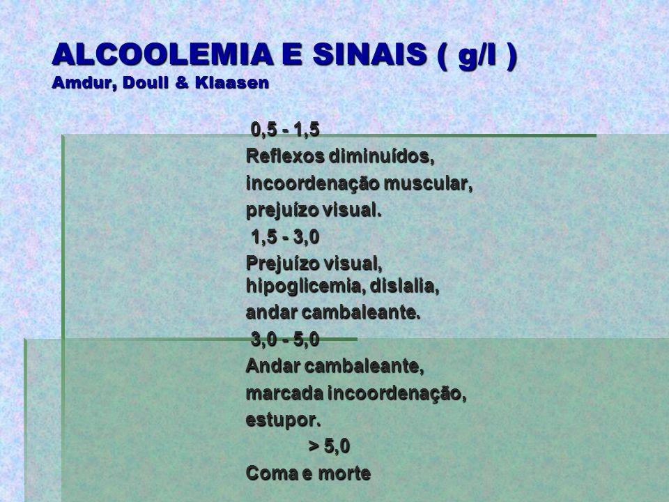 ALCOOLEMIA E SINAIS ( g/l ) Amdur, Doull & Klaasen 0,5 - 1,5 0,5 - 1,5 Reflexos diminuídos, incoordenação muscular, prejuízo visual. 1,5 - 3,0 1,5 - 3