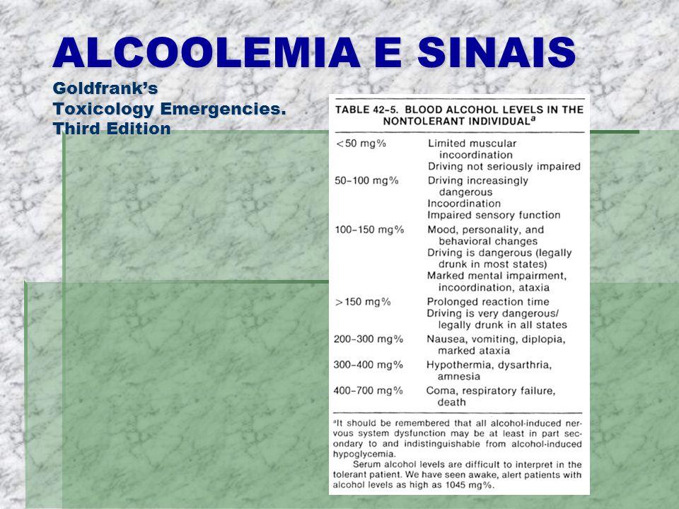 ALCOOLEMIA E SINAIS Goldfranks Toxicology Emergencies. Third Edition