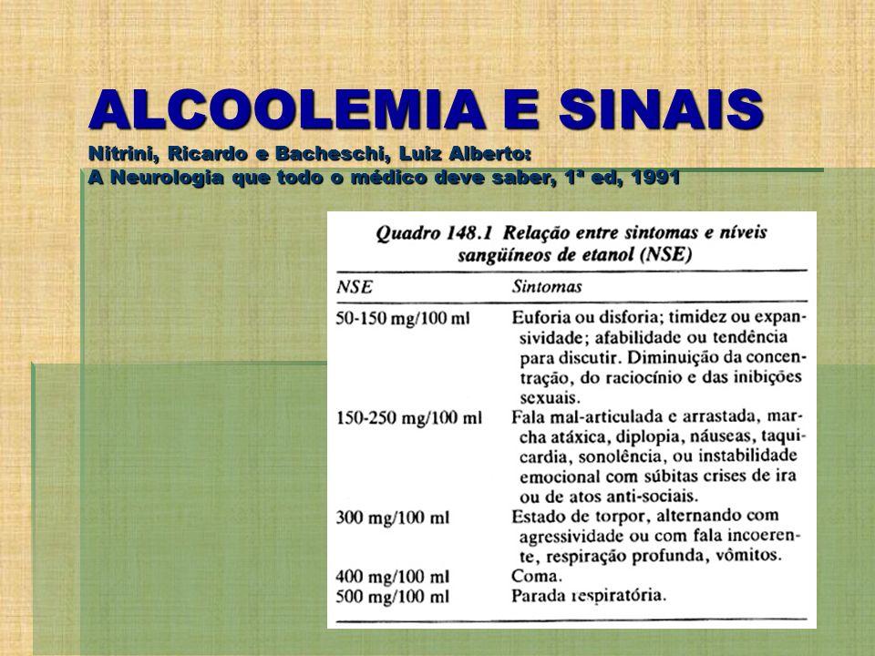 ALCOOLEMIA E SINAIS Nitrini, Ricardo e Bacheschi, Luiz Alberto: A Neurologia que todo o médico deve saber, 1ª ed, 1991