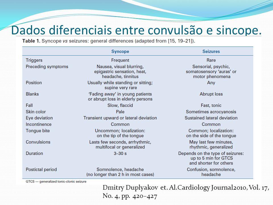 Dados diferenciais entre convulsão e sincope. Dmitry Duplyakov et. Al.Cardiology Journal2010, Vol. 17, No. 4, pp. 420–427