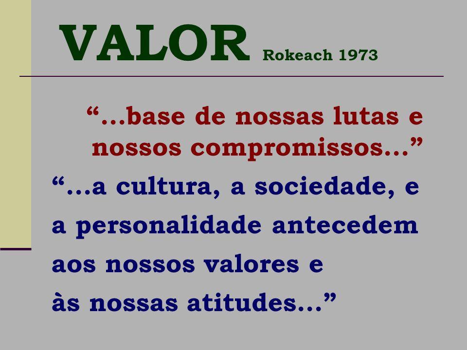 ...base de nossas lutas e nossos compromissos......a cultura, a sociedade, e a personalidade antecedem aos nossos valores e às nossas atitudes... VALO