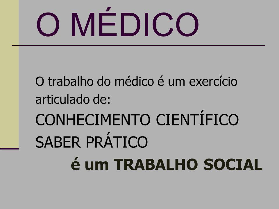 O MÉDICO O trabalho do médico é um exercício articulado de: CONHECIMENTO CIENTÍFICO SABER PRÁTICO é um TRABALHO SOCIAL