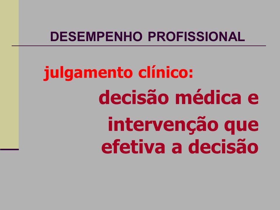 DESEMPENHO PROFISSIONAL julgamento clínico: decisão médica e intervenção que efetiva a decisão