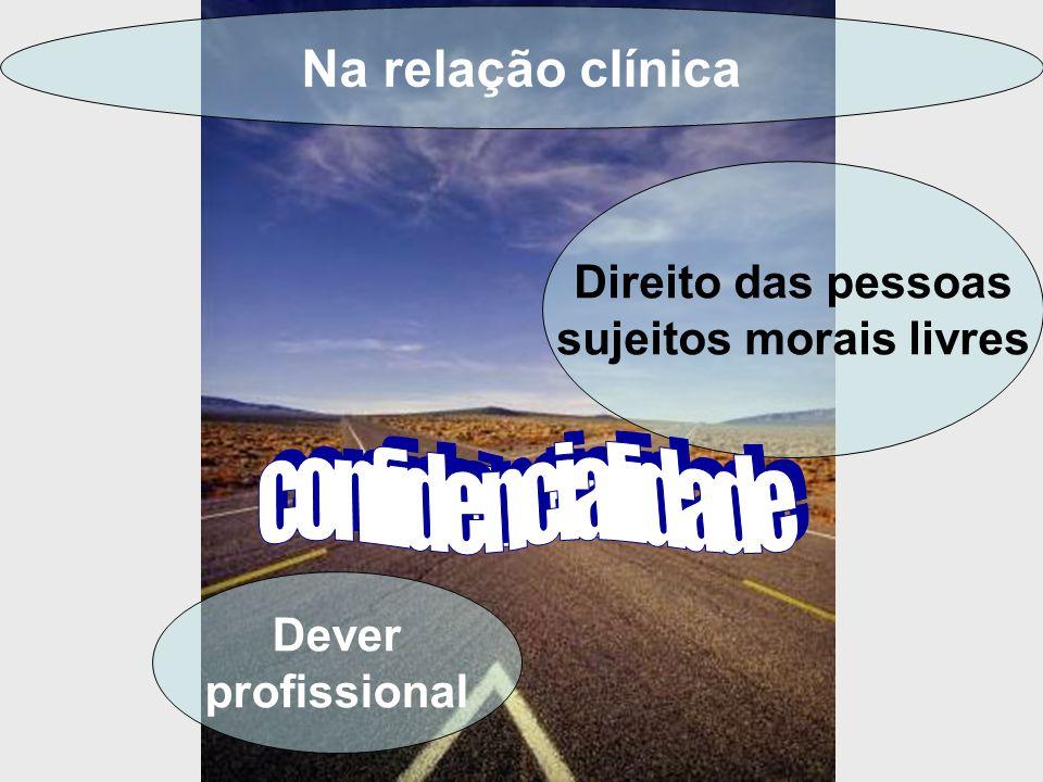 Na relação clínica Dever profissional Direito das pessoas sujeitos morais livres