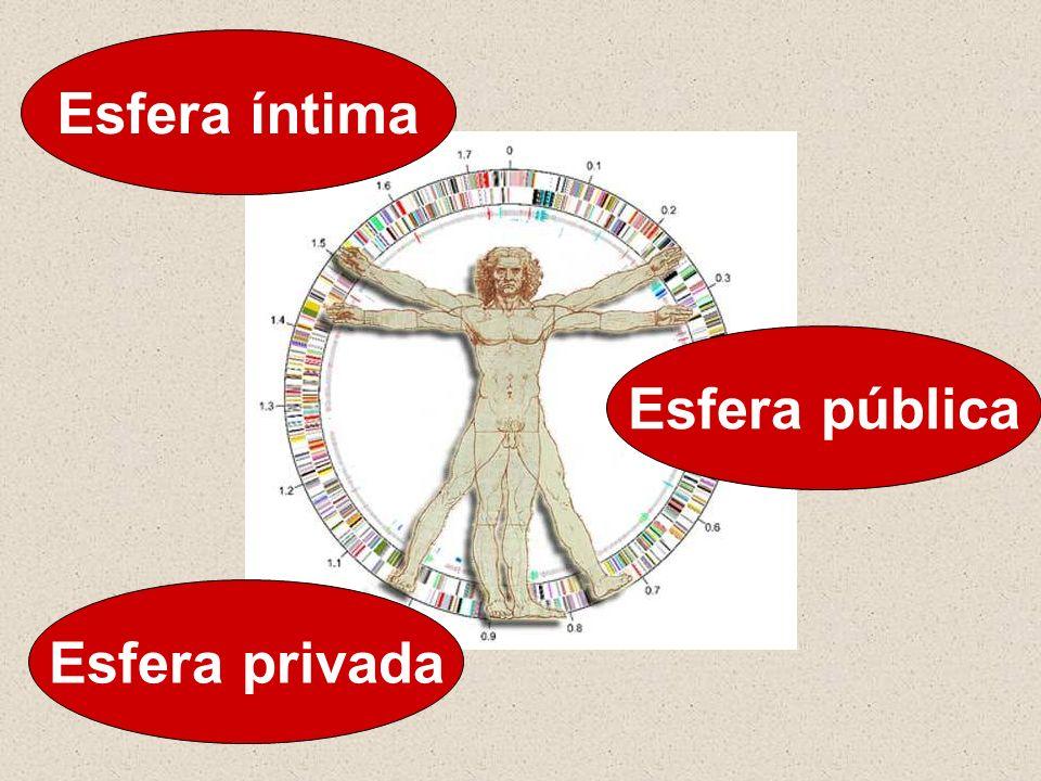 Esfera íntima Esfera privada Esfera pública