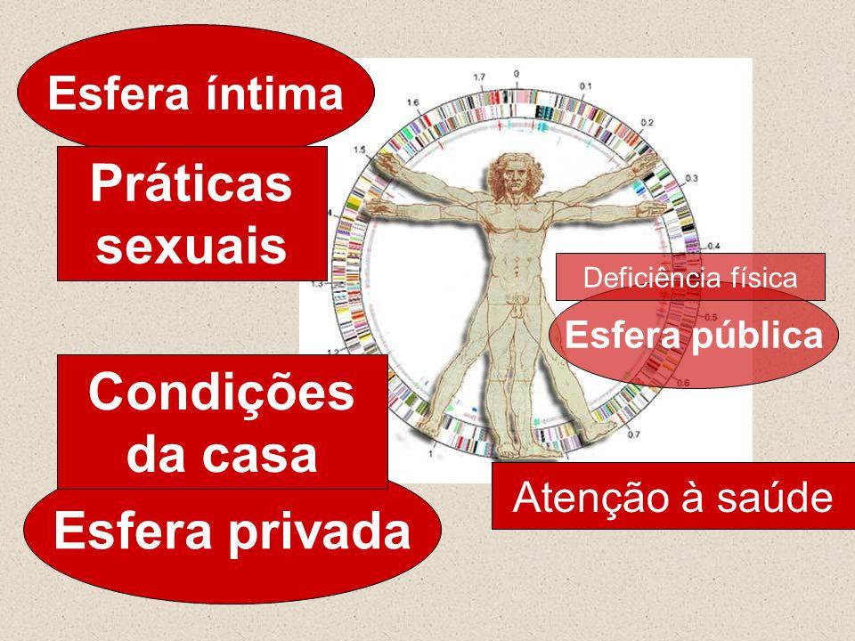 Esfera íntima Esfera privada Esfera pública Atenção à saúde Deficiência física Práticas sexuais Condições da casa